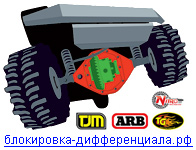 Тюнинг УАЗ 469 своими руками - Внешний тюнинг автомобиля - TuningMashine - Тюнинг авто, виртуальный тюнинг автомобилей