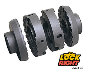 Блокировка Lockright Locker Richmond Gear Powertrax